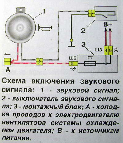 Схема подключения воздушного сигнала на ваз 2110